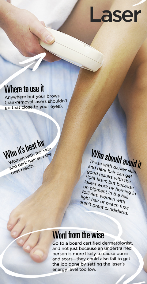 Best Hair Removal Methods For You