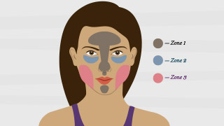 The Face-Mask Hack for Better Skin