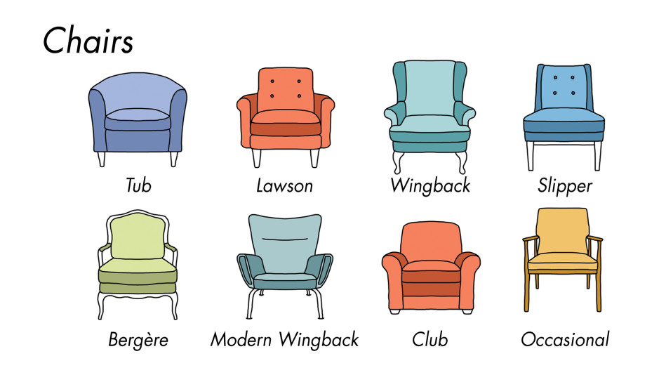 Types of living room furniture for All types of chairs