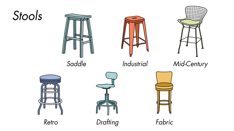 kinds of stools