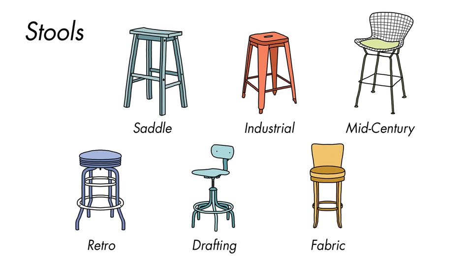Living Room Furniture Names. Types Of Living Room Furniture Kinds Names  Best 2017