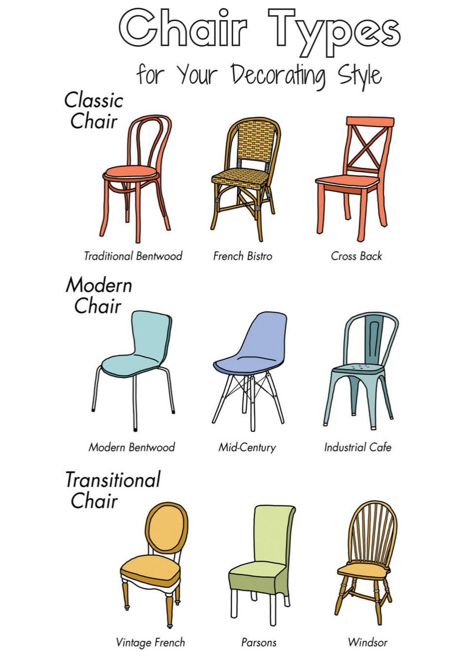 Types of dining room table styles dining room chair styles for All types of chairs