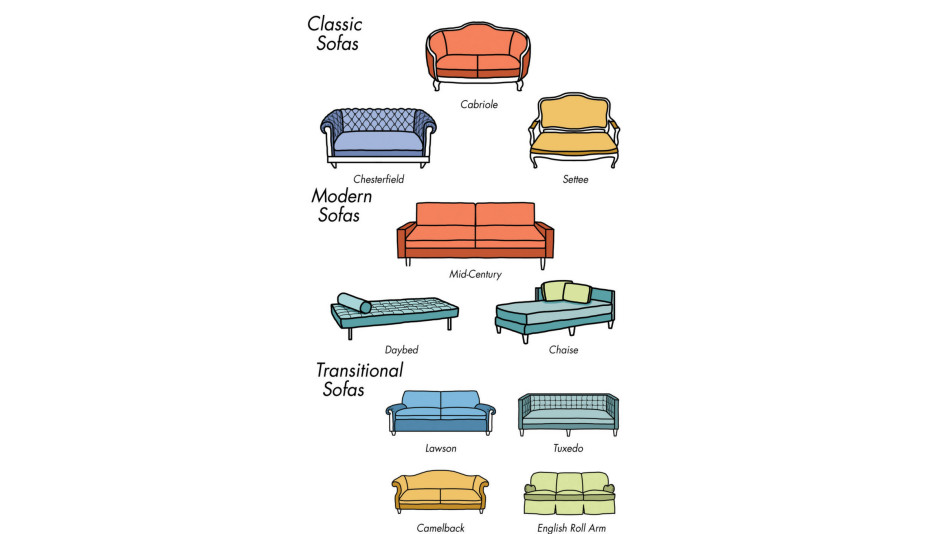 names of living room furniture types of living room furniture 22432
