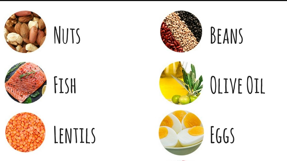 List All Anti Inflamatory Foods
