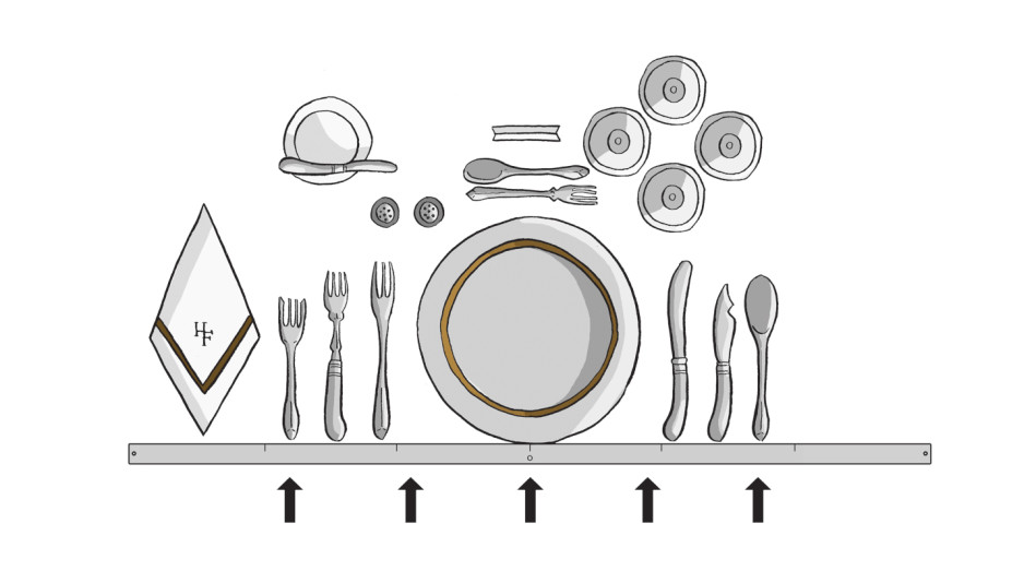 Proper table settingProper Table Setting Guide   The Butler Speaks. Proper Table Setting Pictures. Home Design Ideas