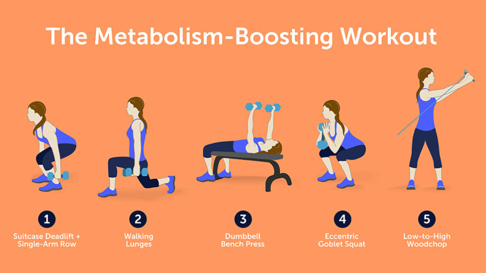 Workouts That Boost Your Metabolism