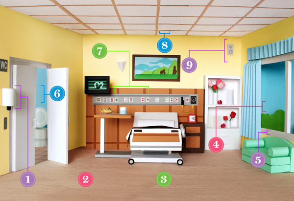 Hospital Room Design - Better Hospitals - Hospital Room Recovery