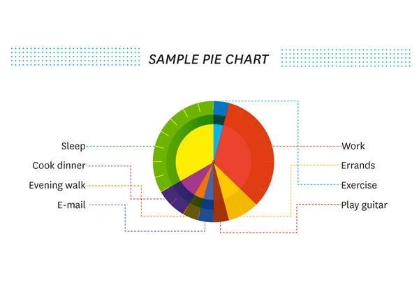 Schedule pie chart