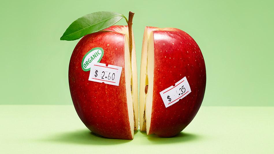 What Should I Buy Organic