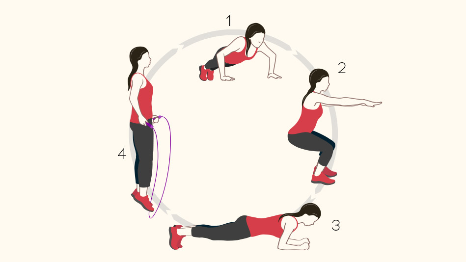 The Back-to-Basics Workout That Never Fails