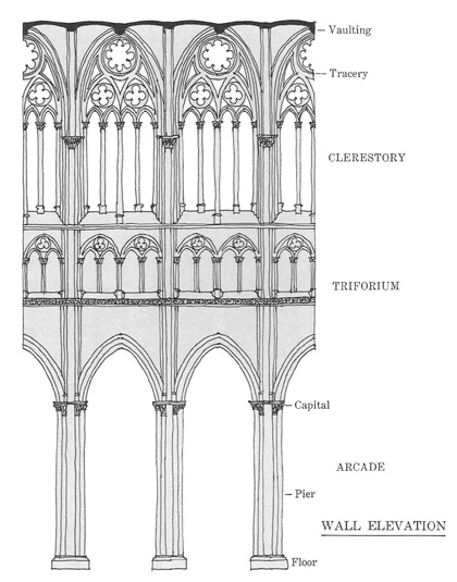 Cathedral Floor Plan Glossary