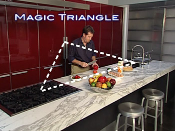 Peter explains the magic triangle.