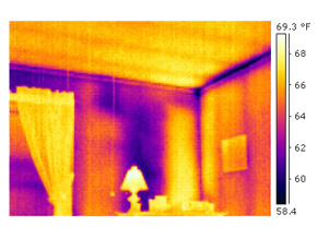 Energy efficiency results