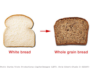White bread and whole grain bread