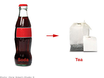 Soda and tea