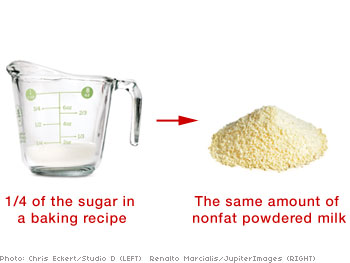 Sugar and non-fat powdered milk