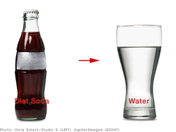 Diet soda and water