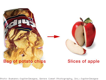 Potato chips and an apple